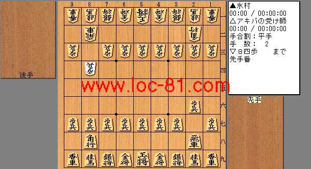 氷村とアキバの受け師の賭け将棋