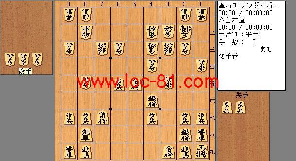 ハチワンダイバーと白木屋の賭け将棋
