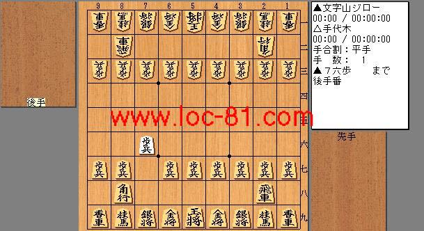 文字山ジローと手代木の将棋
