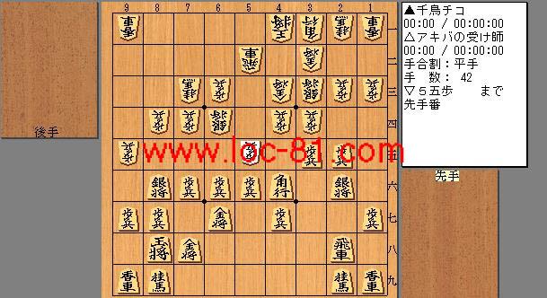 千鳥チコ(チッチ)とアキバの受け師の賭け将棋